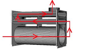 схема двух-трехходовых дымогарных каналов