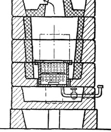 газифицированные горелки жидко-топливные