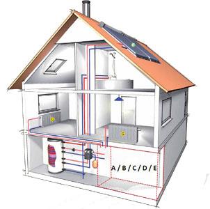 fabriquer un chauffage solaire piscine annonce artisan roubaix bordeaux calais soci t kqbeb. Black Bedroom Furniture Sets. Home Design Ideas